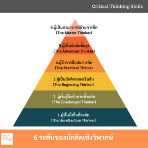 6 ระดับ นักคิดเชิงวิพากษ์