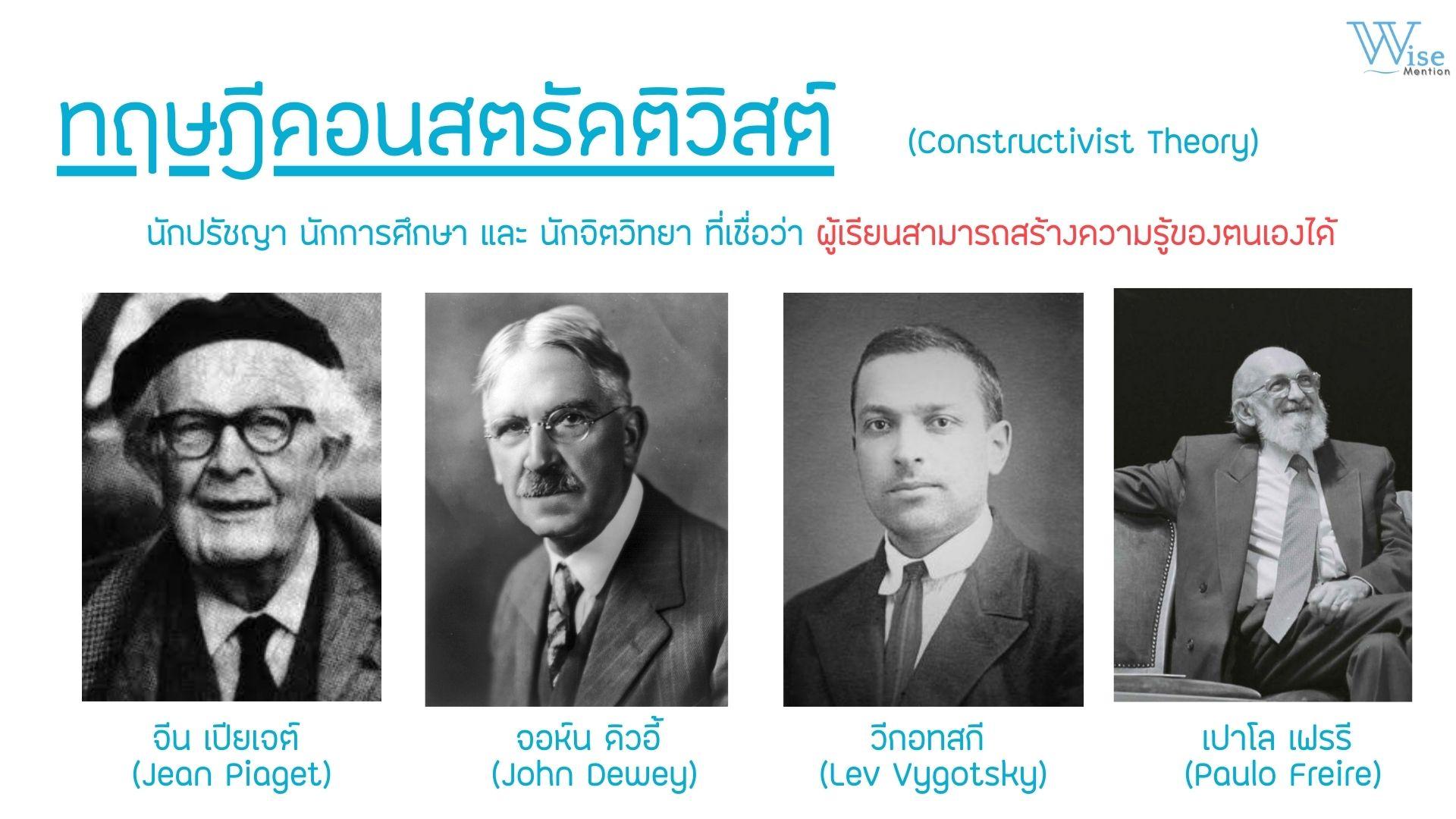 ทฤษฎีคอนสตรัคติวิสต์