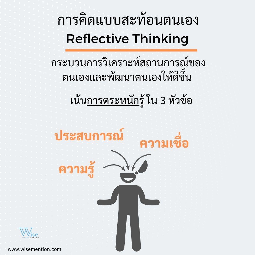 Reflective Thinking คือ